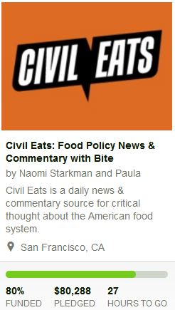 A snapshot of the Civil Eats Kickstarter campaign as of 3 pm on Oct 17.